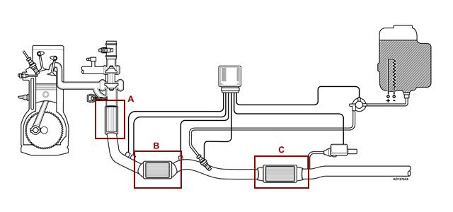 #1437 Pós-tratamento dos gases de escape de motores Diesel
