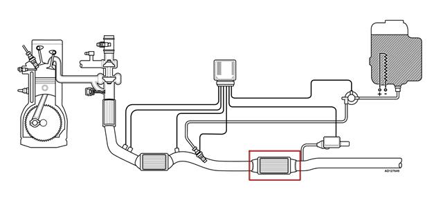 #1438 Pós-tratamento dos gases de escape de motores Diesel II