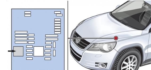 Volkswagen Tiguan o motor não pára