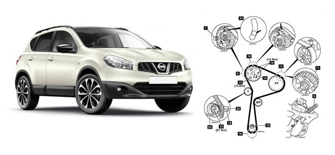 #1449 Soluções de problemas e informação de reparação Nissan Qashqai 2007-2010 1.5DCI