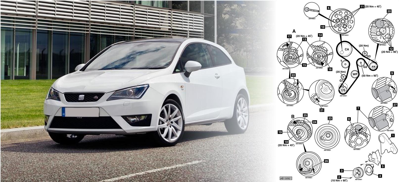 Correia de distribuição – Seat Ibiza 1.6TDI Motor: CAYC